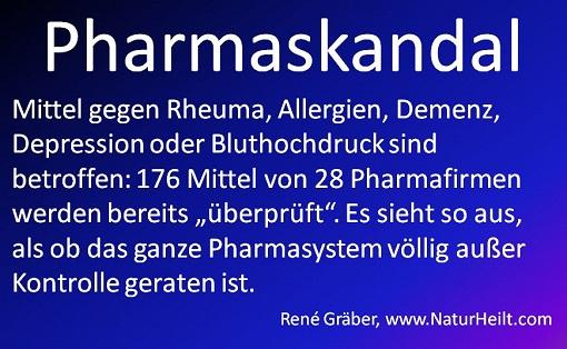 Pharmaskandal: 176 Mittel von 28 Pharmafirmen werden überprüft